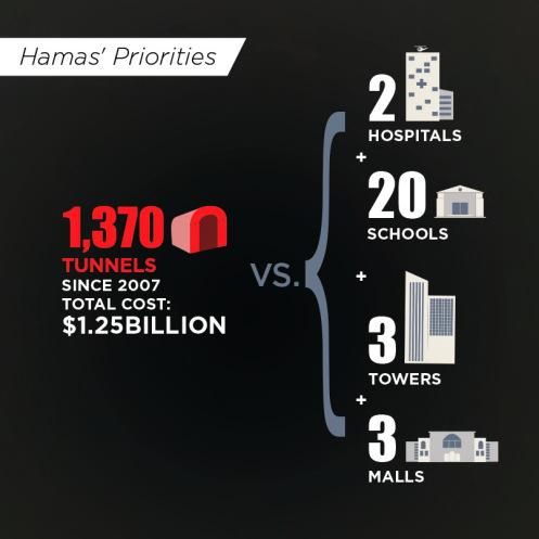 27543-hamas