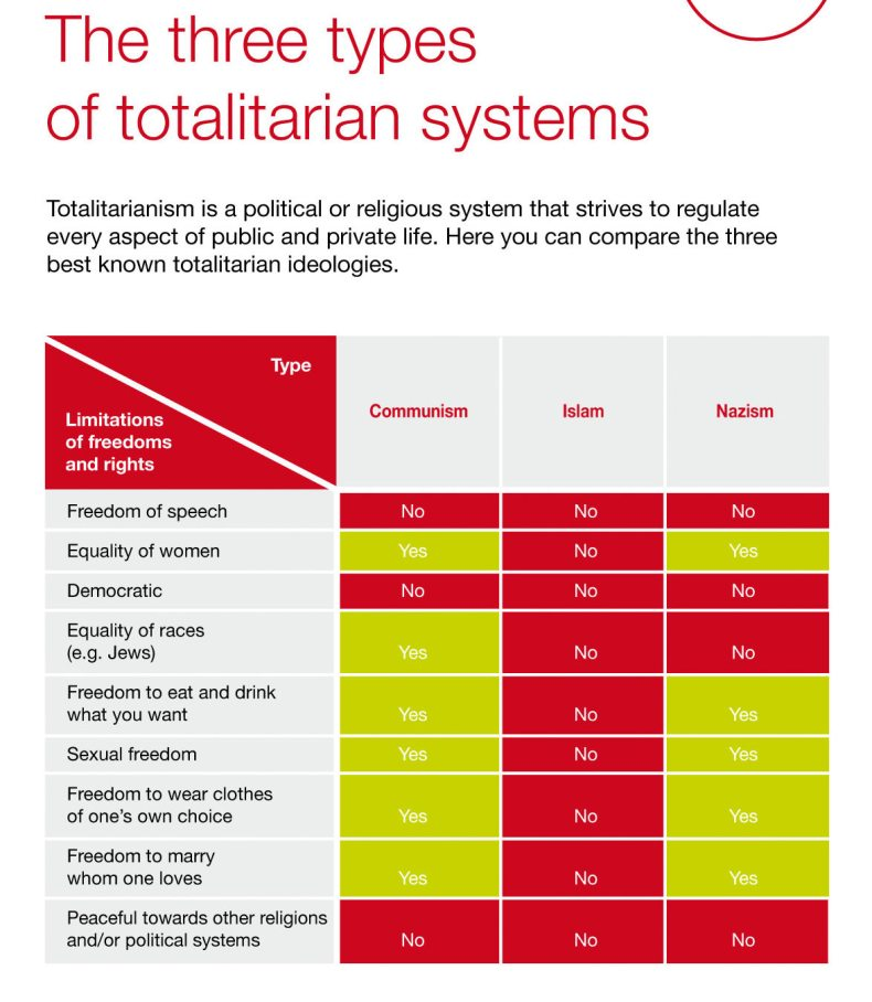 totalitarian_systems1